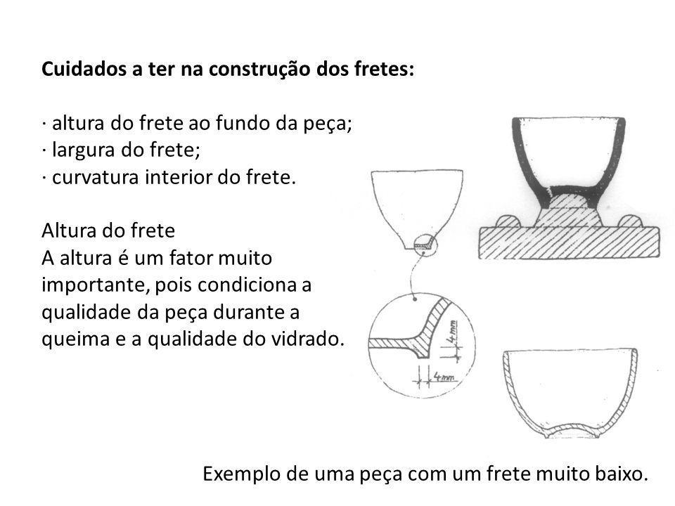 Cuidados a ter na construção dos fretes: · altura do frete ao fundo da peça; · largura do frete; · curvatura interior do frete. Altura do frete A altu