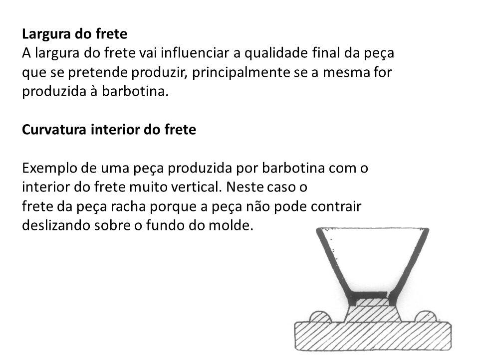 Largura do frete A largura do frete vai influenciar a qualidade final da peça que se pretende produzir, principalmente se a mesma for produzida à barb