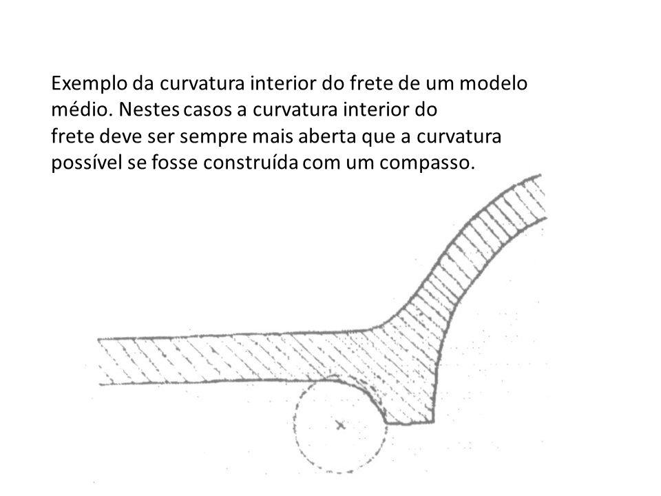 Exemplo da curvatura interior do frete de um modelo médio. Nestes casos a curvatura interior do frete deve ser sempre mais aberta que a curvatura poss