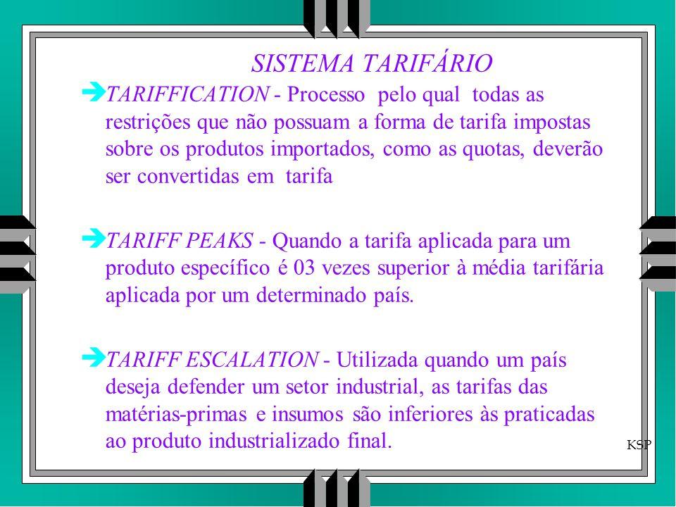 SISTEMA TARIFÁRIO è TARIFFICATION - Processo pelo qual todas as restrições que não possuam a forma de tarifa impostas sobre os produtos importados, co