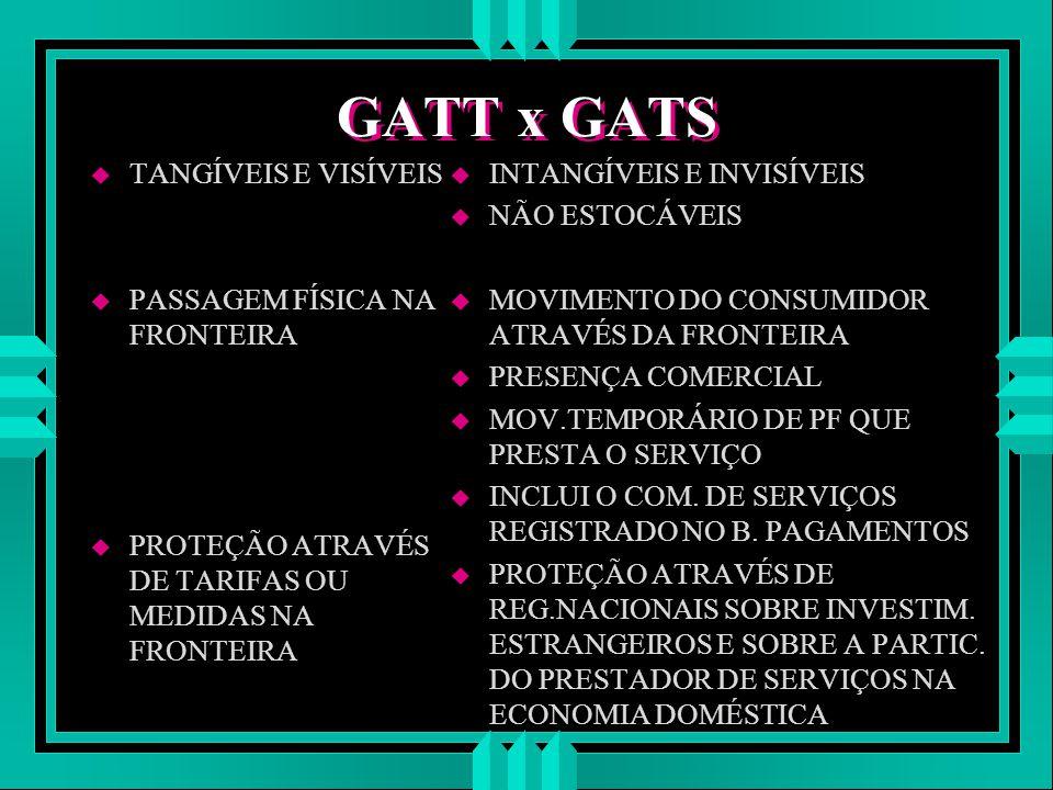 GATT x GATS u TANGÍVEIS E VISÍVEIS u PASSAGEM FÍSICA NA FRONTEIRA u PROTEÇÃO ATRAVÉS DE TARIFAS OU MEDIDAS NA FRONTEIRA u INTANGÍVEIS E INVISÍVEIS u N