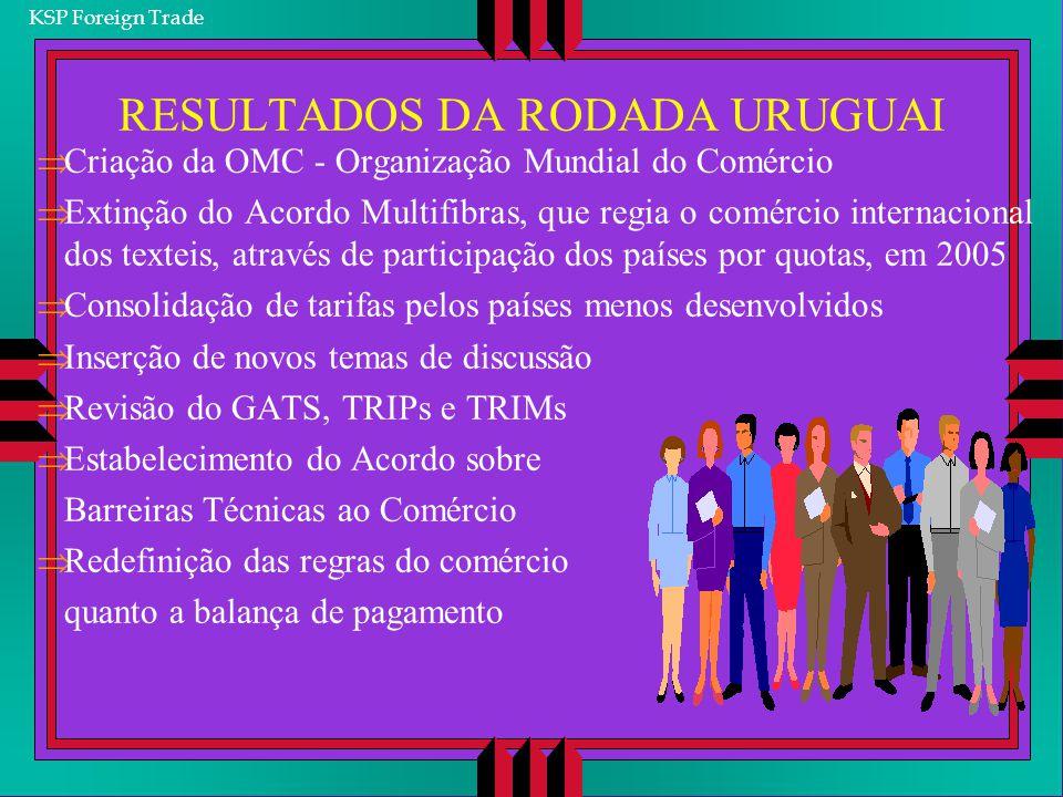 RESULTADOS DA RODADA URUGUAI Criação da OMC - Organização Mundial do Comércio Extinção do Acordo Multifibras, que regia o comércio internacional dos t