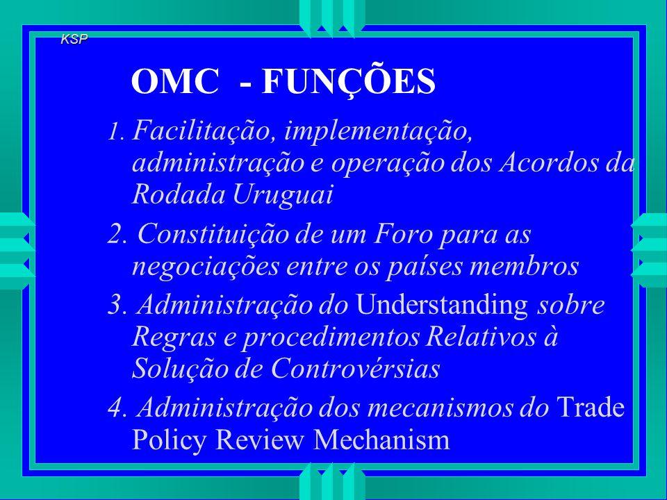OMC - FUNÇÕES 1. Facilitação, implementação, administração e operação dos Acordos da Rodada Uruguai 2. Constituição de um Foro para as negociações ent
