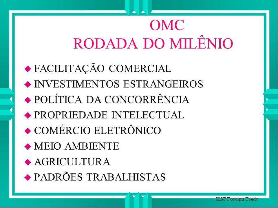 OMC RODADA DO MILÊNIO u FACILITAÇÃO COMERCIAL u INVESTIMENTOS ESTRANGEIROS u POLÍTICA DA CONCORRÊNCIA u PROPRIEDADE INTELECTUAL u COMÉRCIO ELETRÔNICO