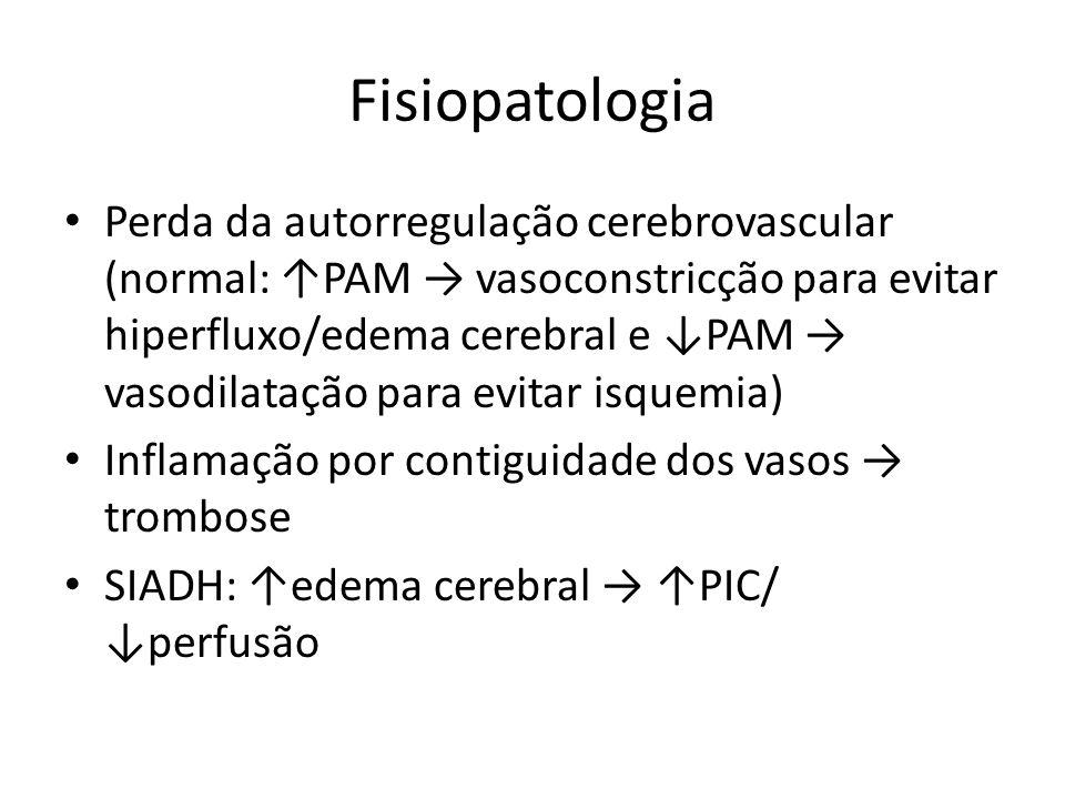 Fisiopatologia Perda da autorregulação cerebrovascular (normal: PAM vasoconstricção para evitar hiperfluxo/edema cerebral e PAM vasodilatação para evi
