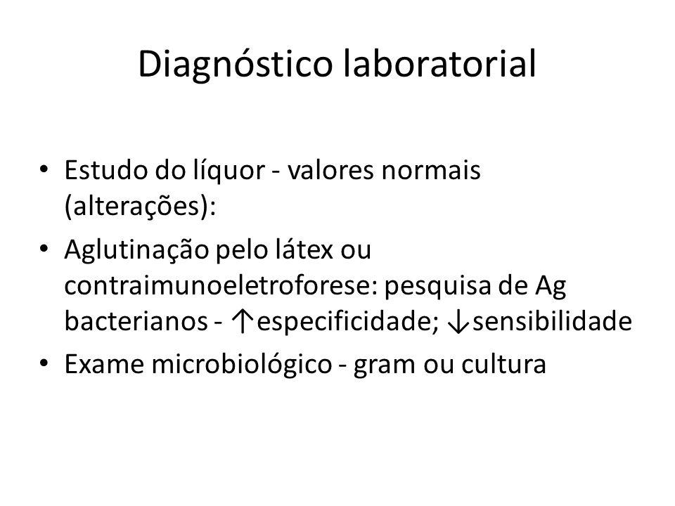Diagnóstico laboratorial Estudo do líquor - valores normais (alterações): Aglutinação pelo látex ou contraimunoeletroforese: pesquisa de Ag bacteriano