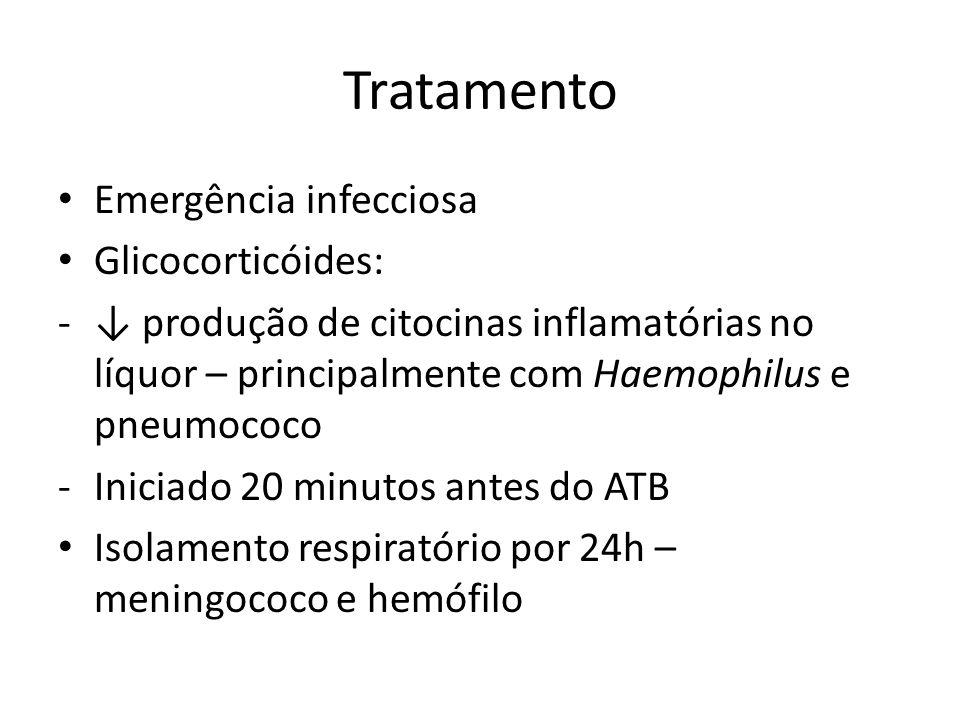 Tratamento Emergência infecciosa Glicocorticóides: - produção de citocinas inflamatórias no líquor – principalmente com Haemophilus e pneumococo -Inic