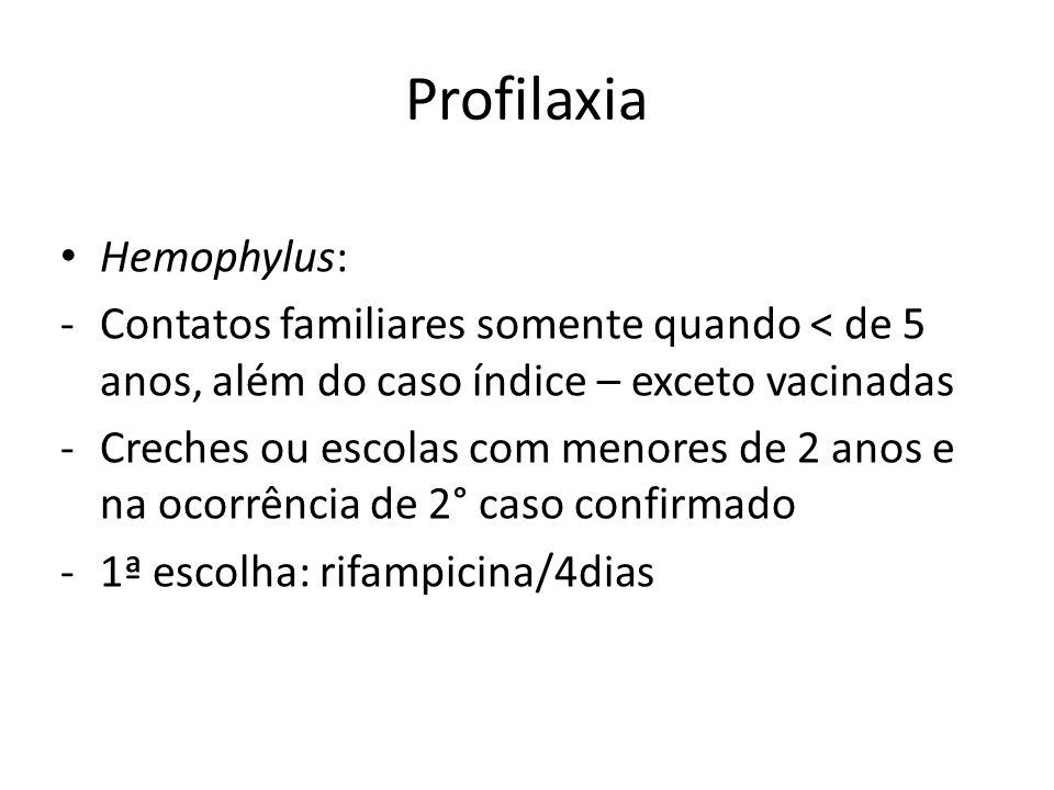 Profilaxia Hemophylus: -Contatos familiares somente quando < de 5 anos, além do caso índice – exceto vacinadas -Creches ou escolas com menores de 2 an