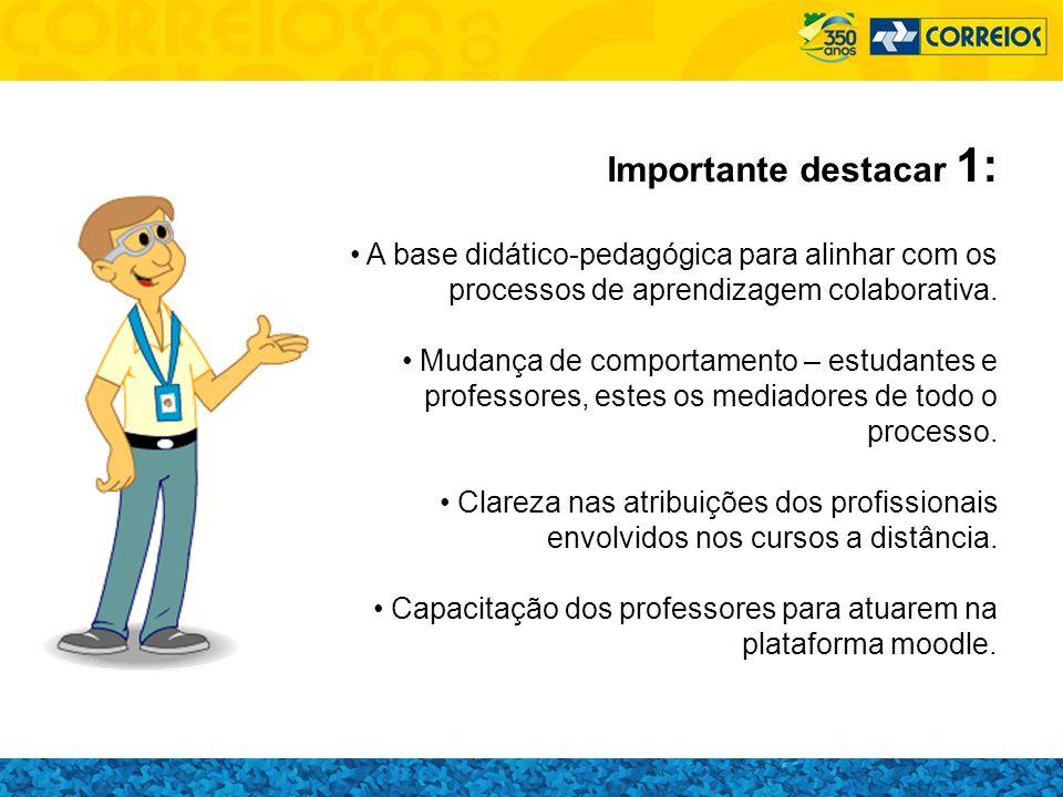 Importante destacar 1: A base didático-pedagógica para alinhar com os processos de aprendizagem colaborativa. Mudança de comportamento – estudantes e