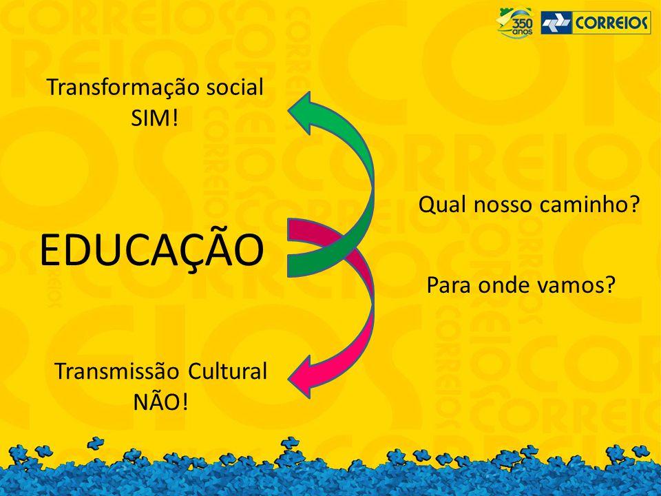 Para onde vamos? EDUCAÇÃO Transformação social SIM! Transmissão Cultural NÃO! Qual nosso caminho?