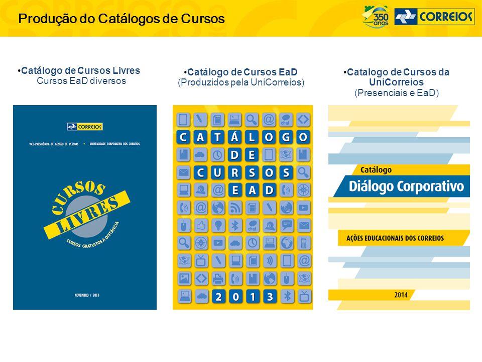 Produção do Catálogos de Cursos Catálogo de Cursos Livres Cursos EaD diversos Catálogo de Cursos EaD (Produzidos pela UniCorreios) Catalogo de Cursos
