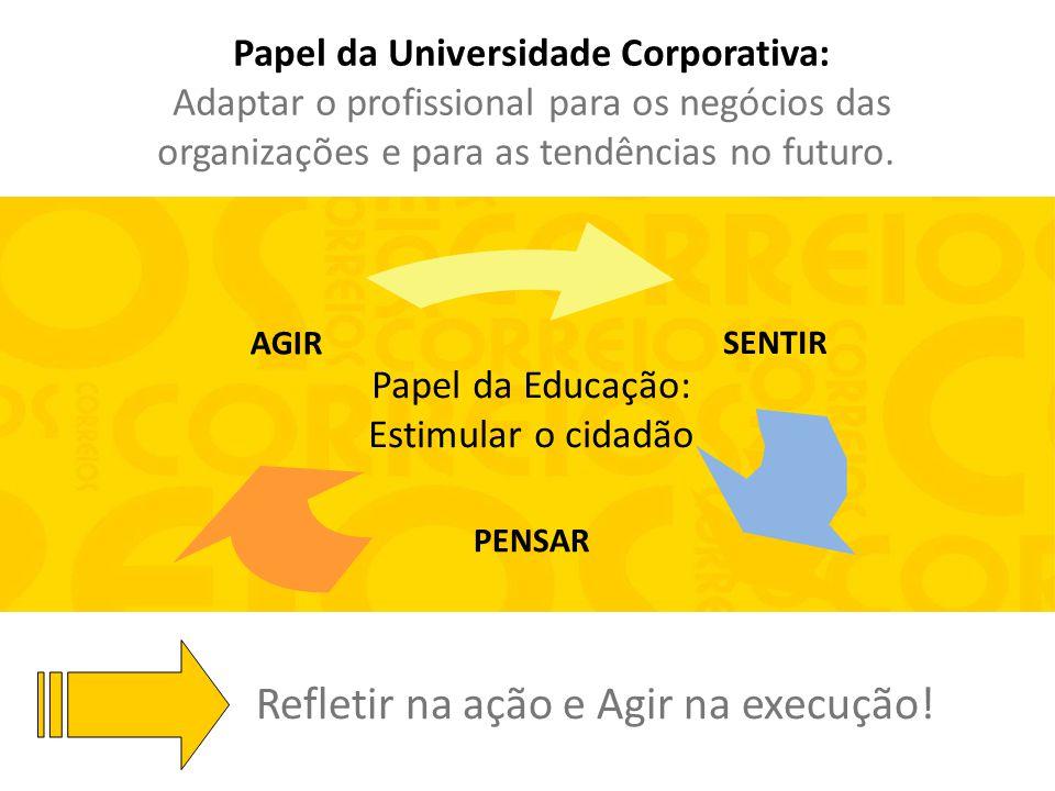 Papel da Educação: Estimular o cidadão Papel da Universidade Corporativa: Adaptar o profissional para os negócios das organizações e para as tendência