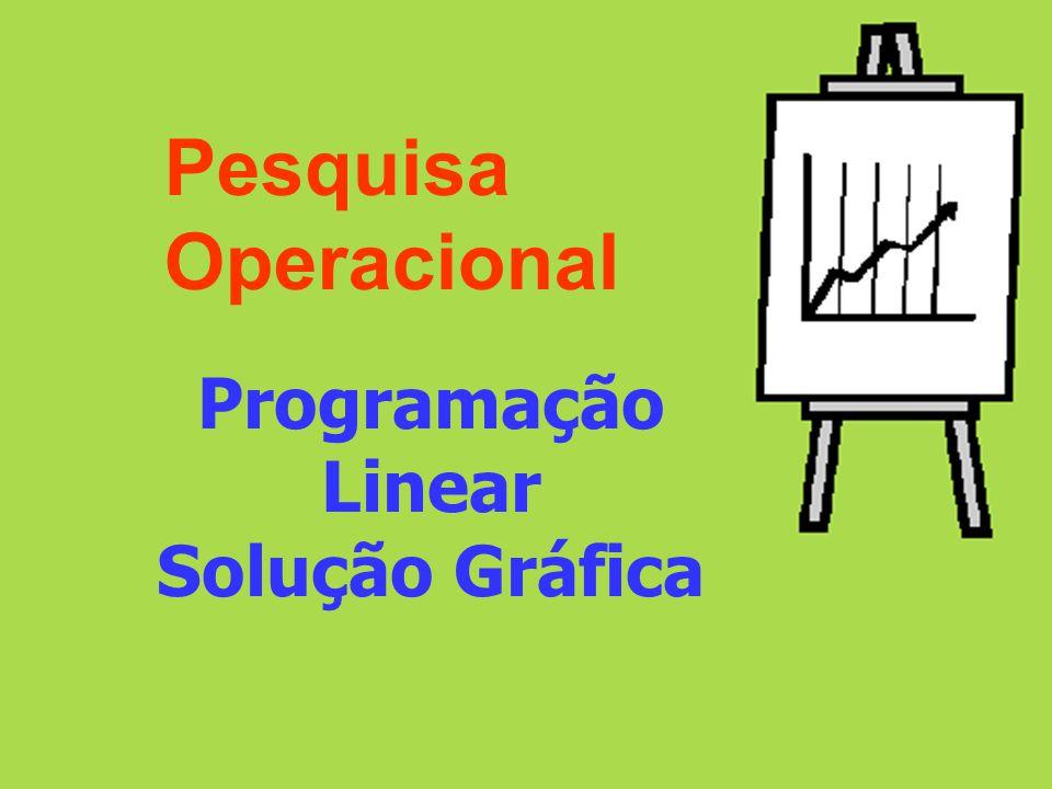 , Pesquisa Operacional Programação Linear Solução Gráfica