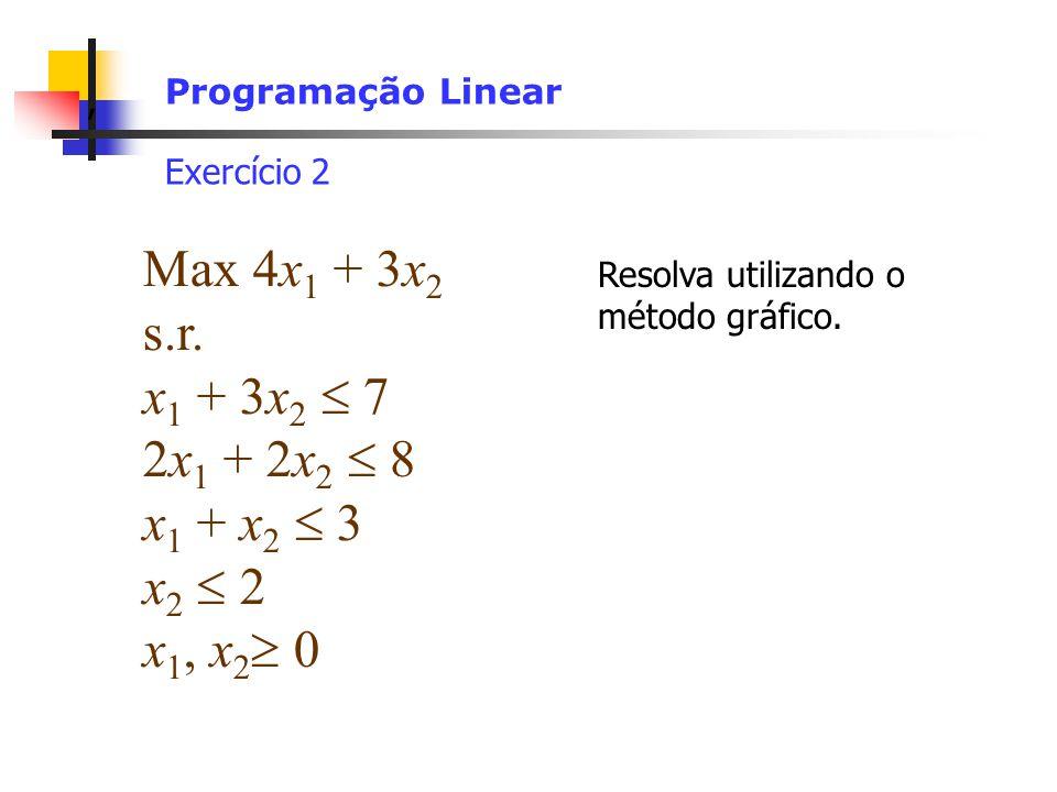 , Programação Linear Exercício 2 Max 4x 1 + 3x 2 s.r. x 1 + 3x 2 7 2x 1 + 2x 2 8 x 1 + x 2 3 x 2 2 x 1, x 2 0 Resolva utilizando o método gráfico.