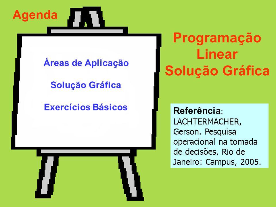 , Áreas de Aplicação Solução Gráfica Exercícios Básicos Agenda Referência : LACHTERMACHER, Gerson. Pesquisa operacional na tomada de decisões. Rio de