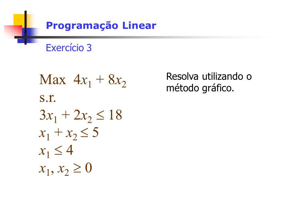, Programação Linear Exercício 3 Max 4x 1 + 8x 2 s.r. 3x 1 + 2x 2 18 x 1 + x 2 5 x 1 4 x 1, x 2 0 Resolva utilizando o método gráfico.