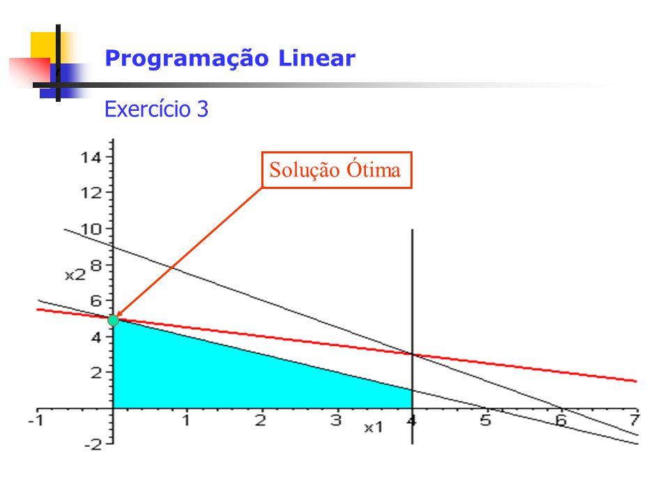 , Programação Linear Exercício 3 Solução Ótima