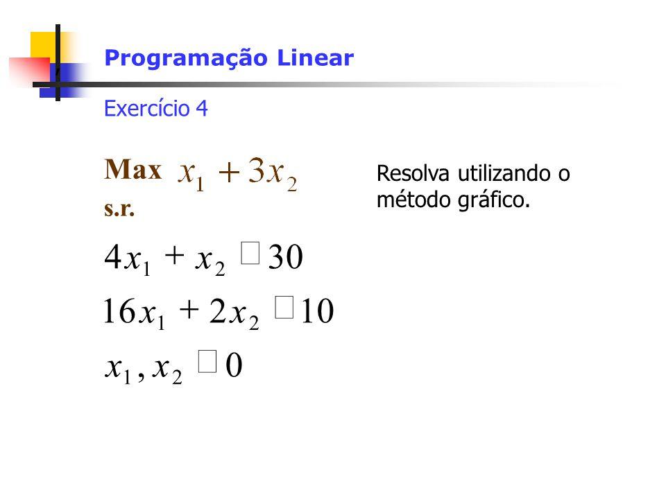 , Programação Linear Exercício 4 Max s.r. Resolva utilizando o método gráfico. 0, 10216 21 21 xx xx 304 21 xx