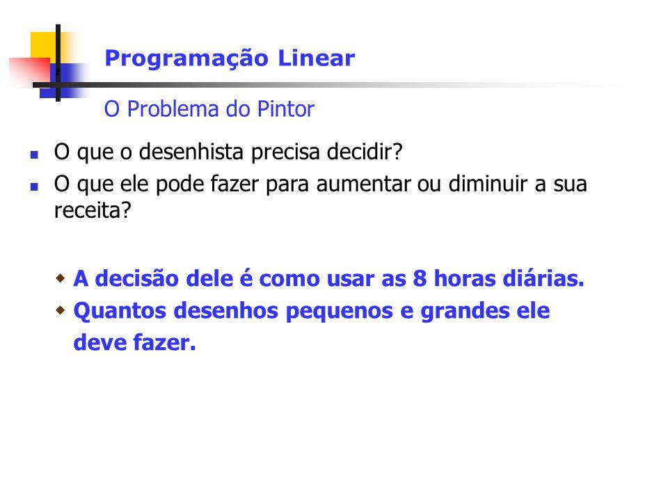 , Programação Linear O Problema do Pintor O que o desenhista precisa decidir.