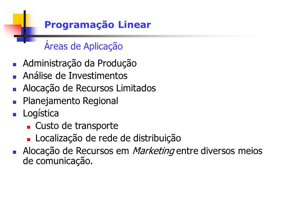 , Programação Linear Áreas de Aplicação Administração da Produção Análise de Investimentos Alocação de Recursos Limitados Planejamento Regional Logística Custo de transporte Localização de rede de distribuição Alocação de Recursos em Marketing entre diversos meios de comunicação.