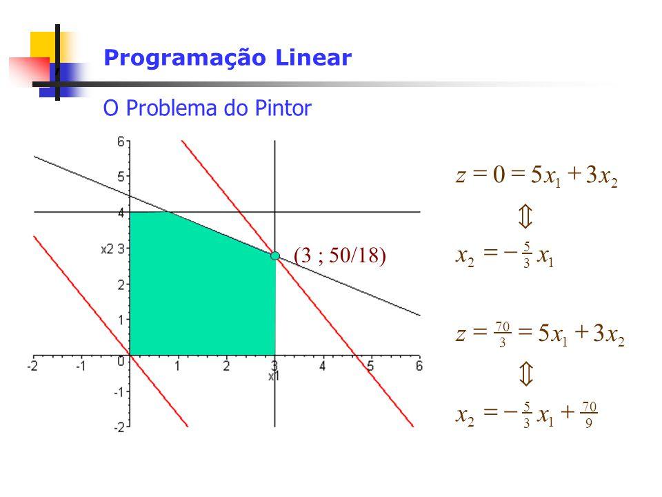 , Programação Linear O Problema do Pintor 9 70 1 3 5 2 21 3 1 3 5 2 21 35 350 xx xxz xx xxz (3 ; 50/18)