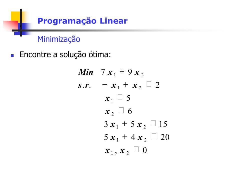 , Programação Linear Minimização Encontre a solução ótima: 0, 2045 1553 6 5 2.. 97 21 21 21 2 1 21 21 xx xx xx x x xxrs xxMin
