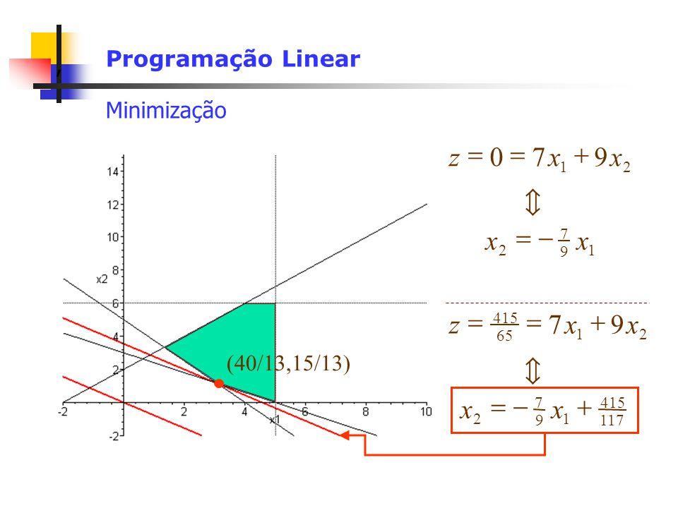 , Programação Linear Minimização 117 415 1 9 7 2 21 65 415 97 xx xxz 1 9 7 2 21 970 xx xxz (40/13,15/13)