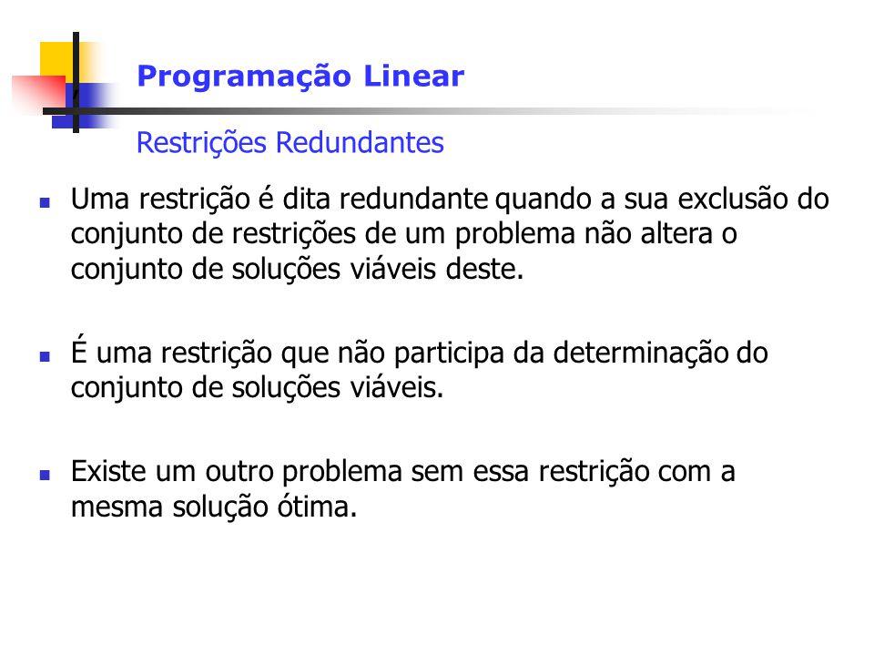 , Programação Linear Restrições Redundantes Uma restrição é dita redundante quando a sua exclusão do conjunto de restrições de um problema não altera o conjunto de soluções viáveis deste.