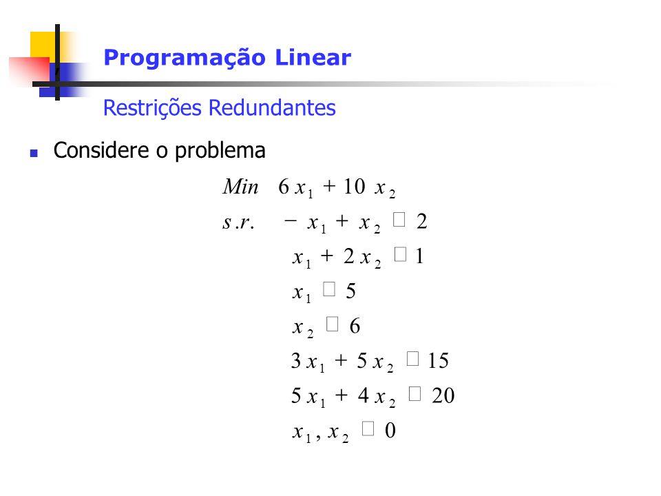, Programação Linear Restrições Redundantes Considere o problema 0, 2045 1553 6 5 12 2.. 106 21 21 21 2 1 21 21 21 xx xx xx x x xx xxrs xxMin