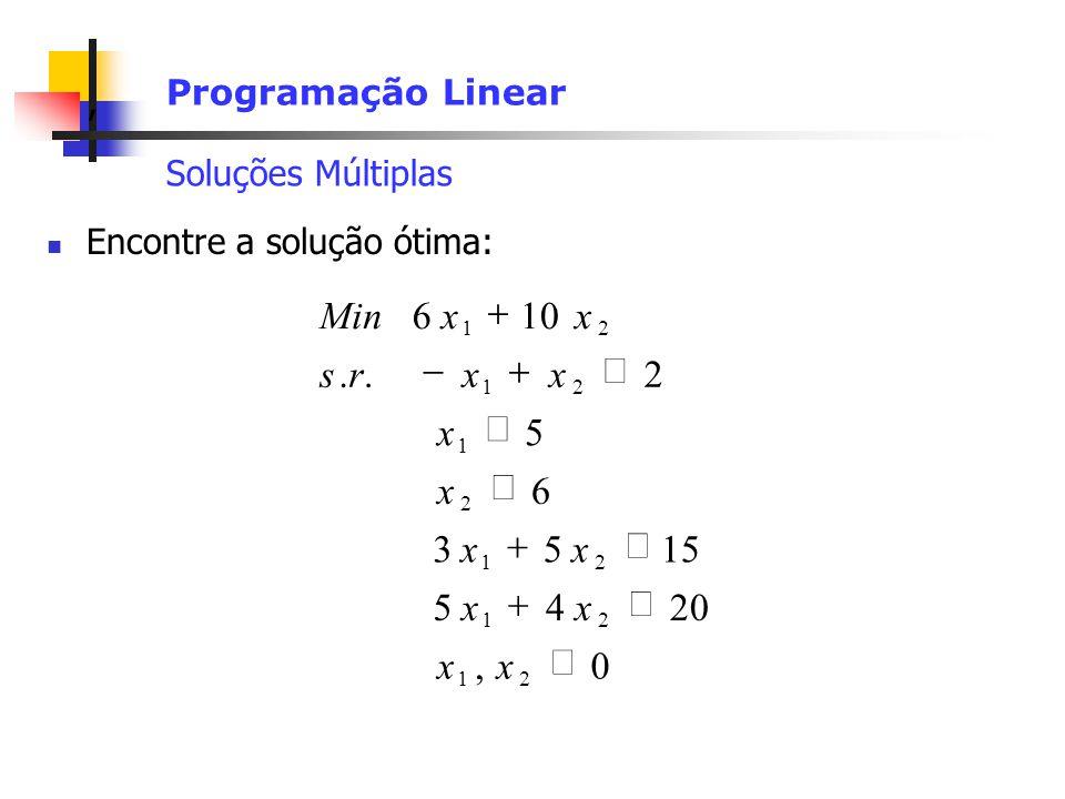 , Programação Linear Soluções Múltiplas Encontre a solução ótima: 0, 2045 1553 6 5 2.. 106 21 21 21 2 1 21 21 xx xx xx x x xxrs xxMin