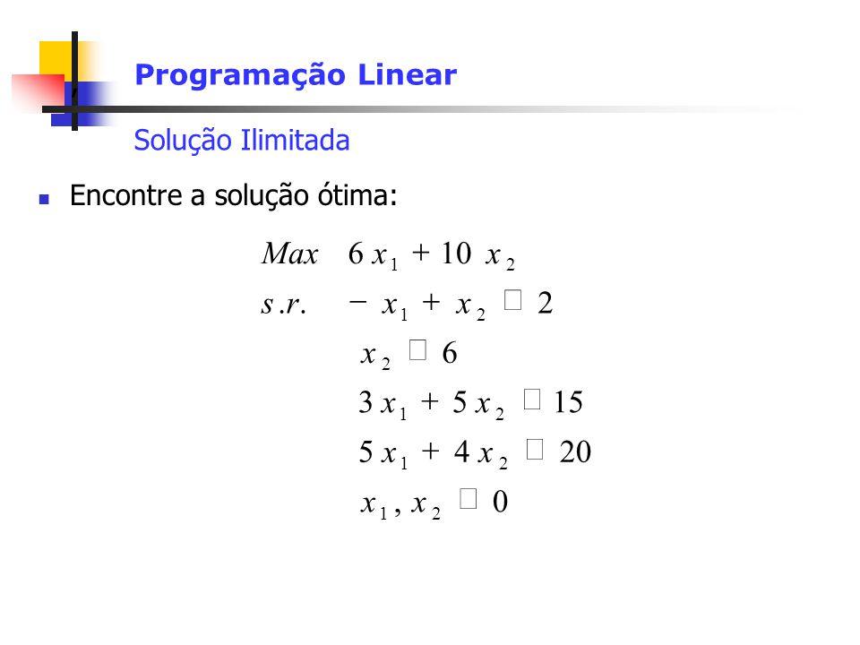 , Programação Linear Solução Ilimitada Encontre a solução ótima: 0, 2045 1553 6 2.. 106 21 21 21 2 21 21 xx xx xx x xxrs xxMax