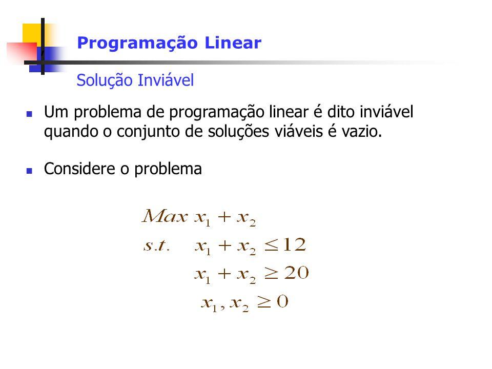 , Programação Linear Solução Inviável Um problema de programação linear é dito inviável quando o conjunto de soluções viáveis é vazio.