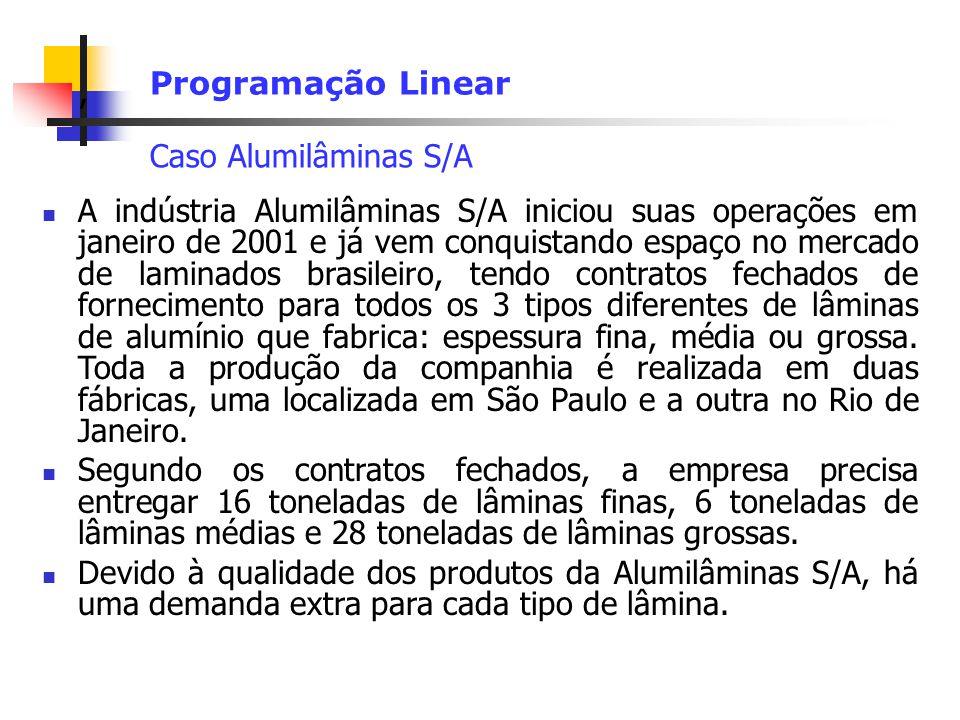 , Programação Linear Caso Alumilâminas S/A A indústria Alumilâminas S/A iniciou suas operações em janeiro de 2001 e já vem conquistando espaço no merc