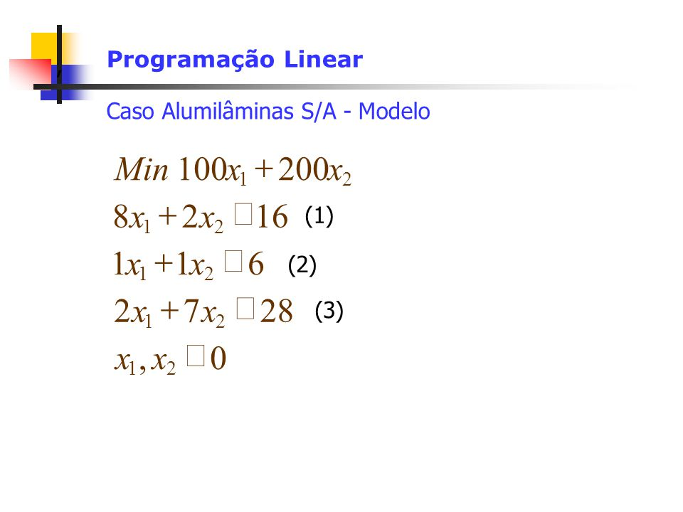 , Programação Linear Caso Alumilâminas S/A - Modelo 0, 2872 611 1628 200100 21 21 21 21 21 xx xx xx xx xxMin (2) (1) (3)
