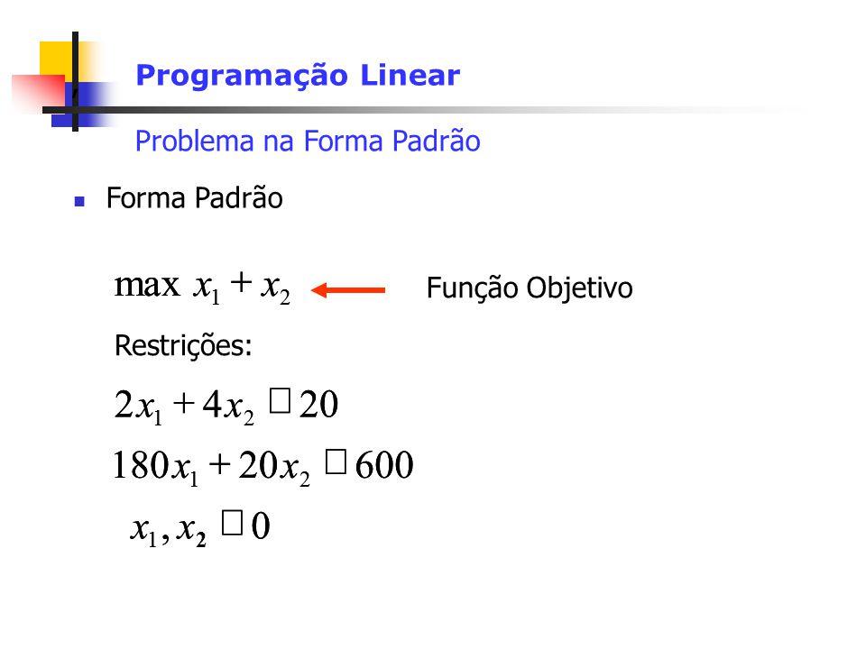 , Programação Linear Problema na Forma Padrão Forma Padrão 0, 60020180 2042 max 21 21 21 xx xx xx 0, 60020180 2042 max 21 21 21 xx xx xx 21 xx 21 xx Restrições: Função Objetivo