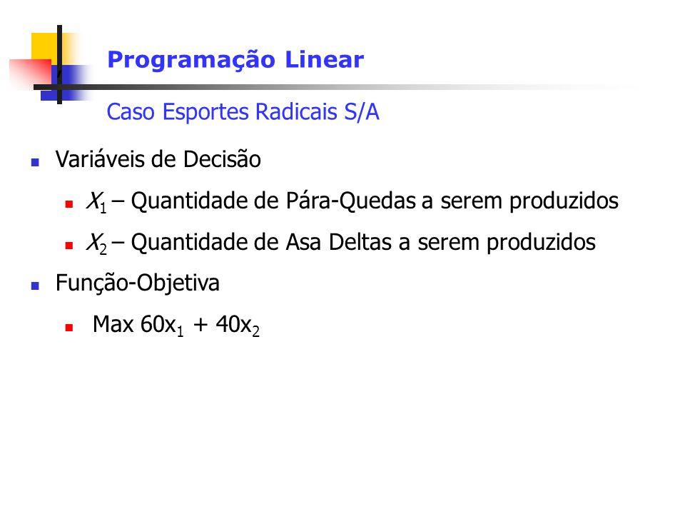 , Programação Linear Caso Esportes Radicais S/A Variáveis de Decisão X 1 – Quantidade de Pára-Quedas a serem produzidos X 2 – Quantidade de Asa Deltas a serem produzidos Função-Objetiva Max 60x 1 + 40x 2