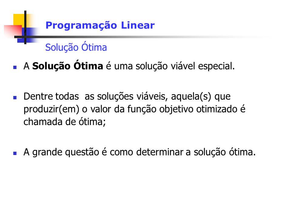 , Programação Linear Solução Ótima A Solução Ótima é uma solução viável especial.