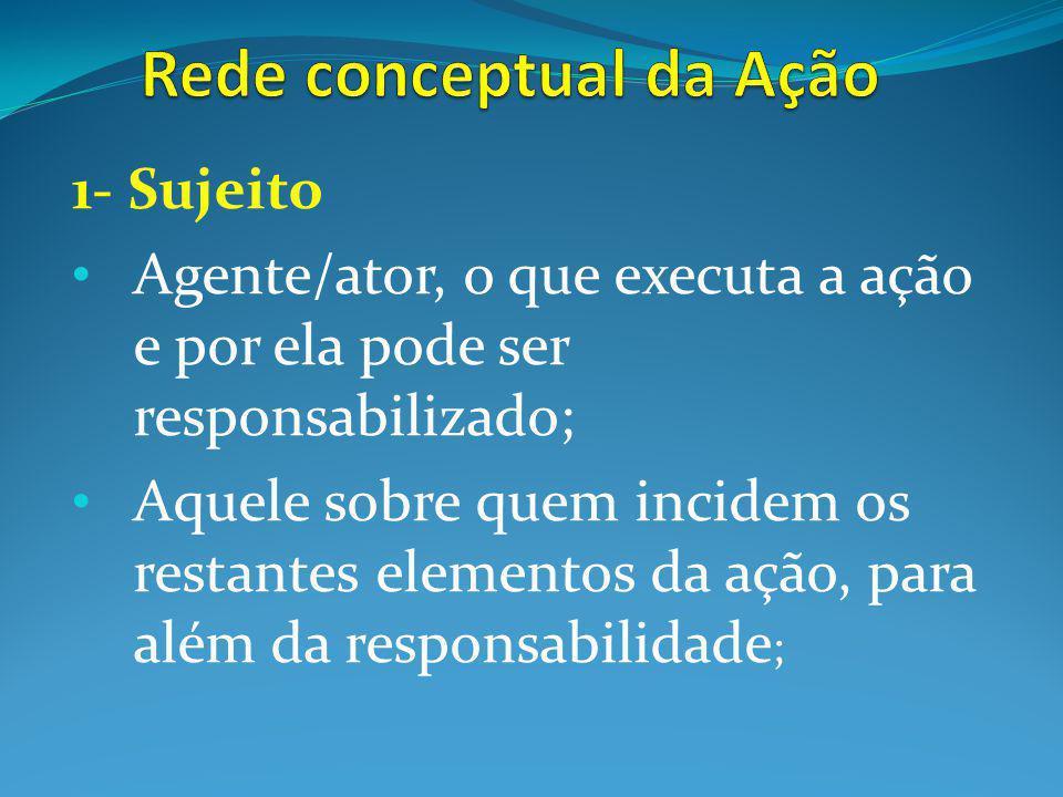1- Sujeito Agente/ator, o que executa a ação e por ela pode ser responsabilizado; Aquele sobre quem incidem os restantes elementos da ação, para além