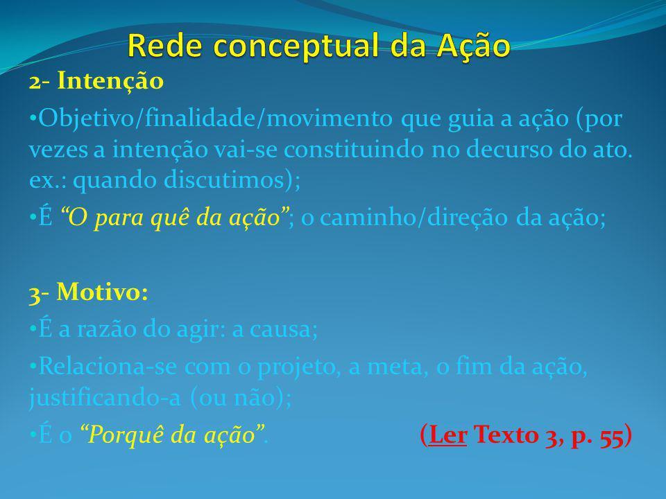 4- Deliberação: Pensar/Ponderar/Refletir 5- Decisão: Escolher Juízo de Preferência (Ler Texto Aristóteles, p.