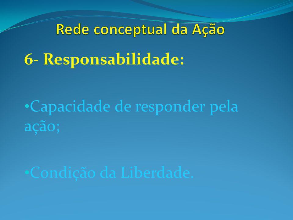 Ação Agente Intenção Motivo Deliberação Decisão (sujeito) (p/ quê) (porquê) (ponderação) (escolha) Responsabilidade (Assunção) Liberdade