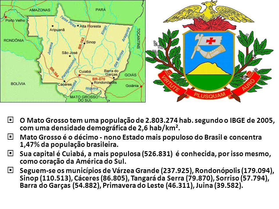 O Mato Grosso tem uma população de 2.803.274 hab.