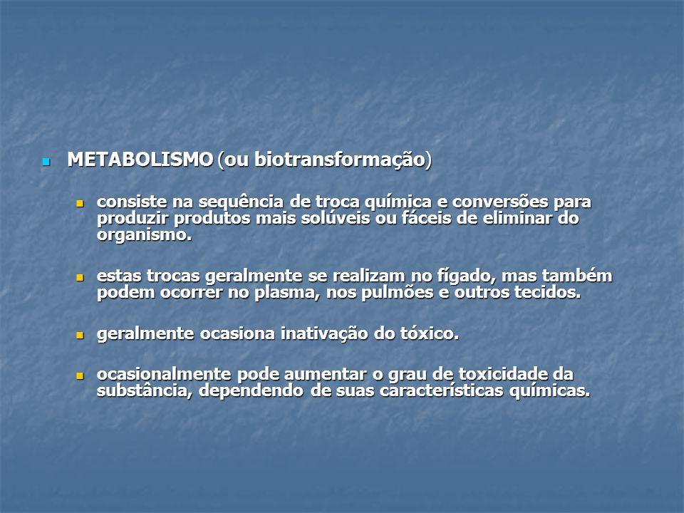 METABOLISMO (ou biotransformação) METABOLISMO (ou biotransformação) consiste na sequência de troca química e conversões para produzir produtos mais so
