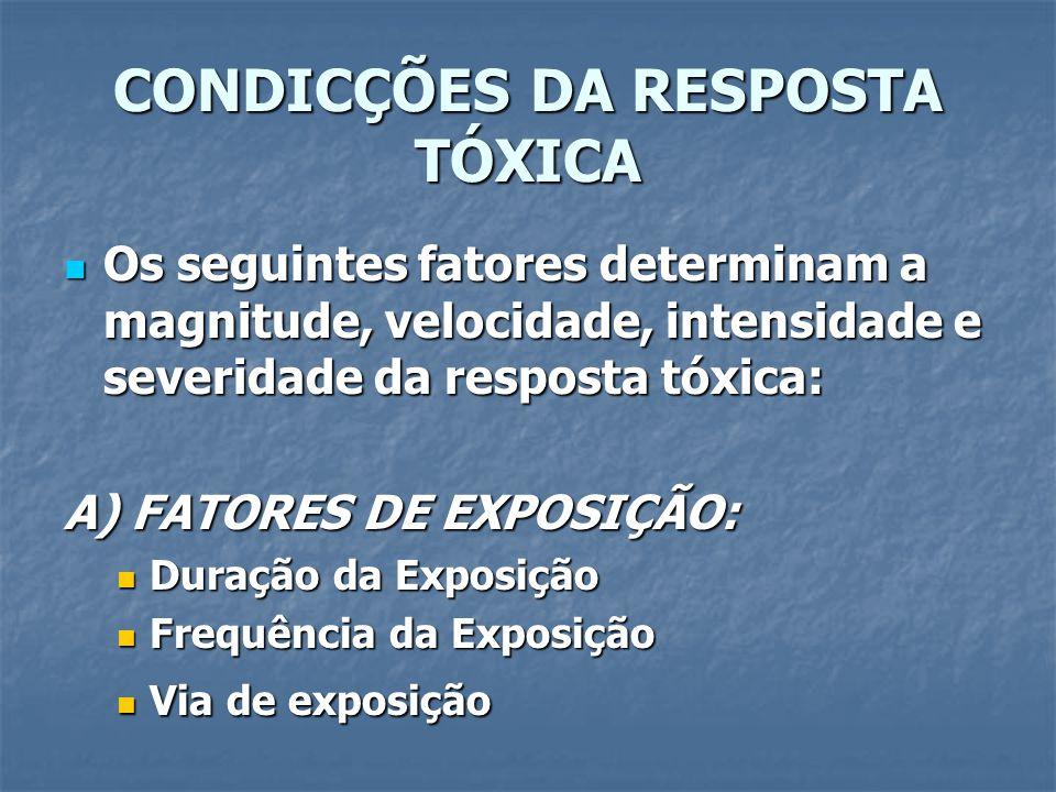 CONDICÇÕES DA RESPOSTA TÓXICA Os seguintes fatores determinam a magnitude, velocidade, intensidade e severidade da resposta tóxica: Os seguintes fator
