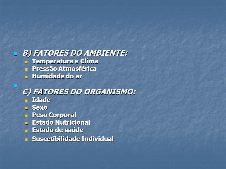 B) FATORES DO AMBIENTE: B) FATORES DO AMBIENTE: Temperatura e Clima Temperatura e Clima Pressão Atmosférica Pressão Atmosférica Humidade do ar Humidad