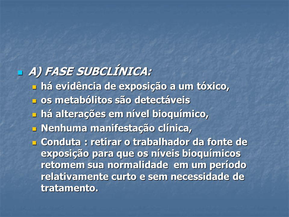 A) FASE SUBCLÍNICA: A) FASE SUBCLÍNICA: há evidência de exposição a um tóxico, há evidência de exposição a um tóxico, os metabólitos são detectáveis o