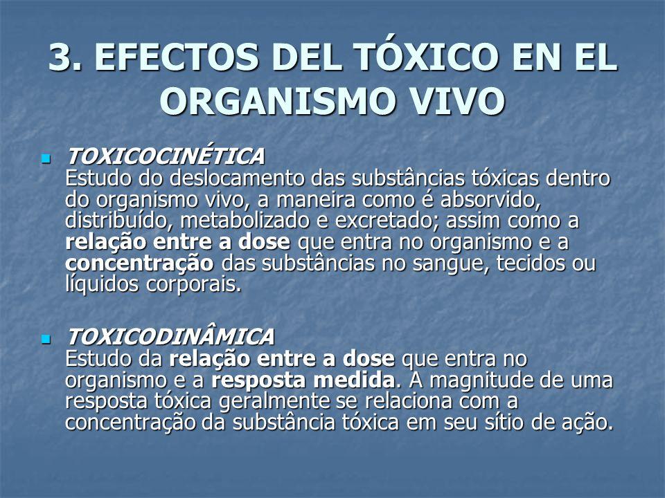 3. EFECTOS DEL TÓXICO EN EL ORGANISMO VIVO TOXICOCINÉTICA Estudo do deslocamento das substâncias tóxicas dentro do organismo vivo, a maneira como é ab