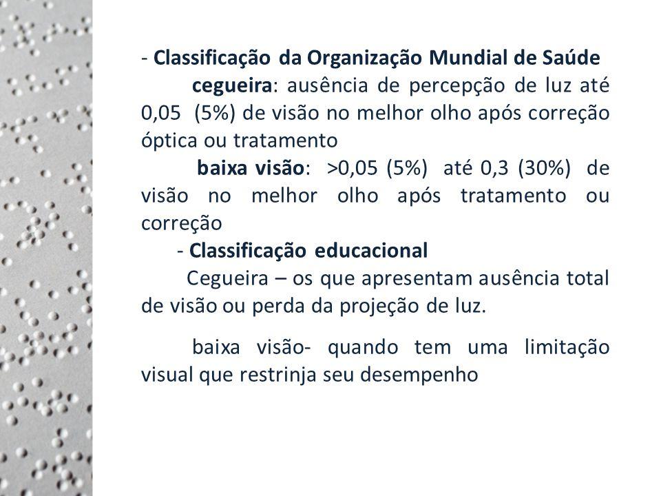 - Classificação da Organização Mundial de Saúde cegueira: ausência de percepção de luz até 0,05 (5%) de visão no melhor olho após correção óptica ou tratamento baixa visão: >0,05 (5%) até 0,3 (30%) de visão no melhor olho após tratamento ou correção - Classificação educacional Cegueira – os que apresentam ausência total de visão ou perda da projeção de luz.