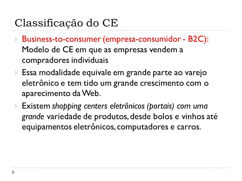 Classificação do CE Business-to-consumer (empresa-consumidor - B2C): Modelo de CE em que as empresas vendem a compradores individuais Essa modalidade