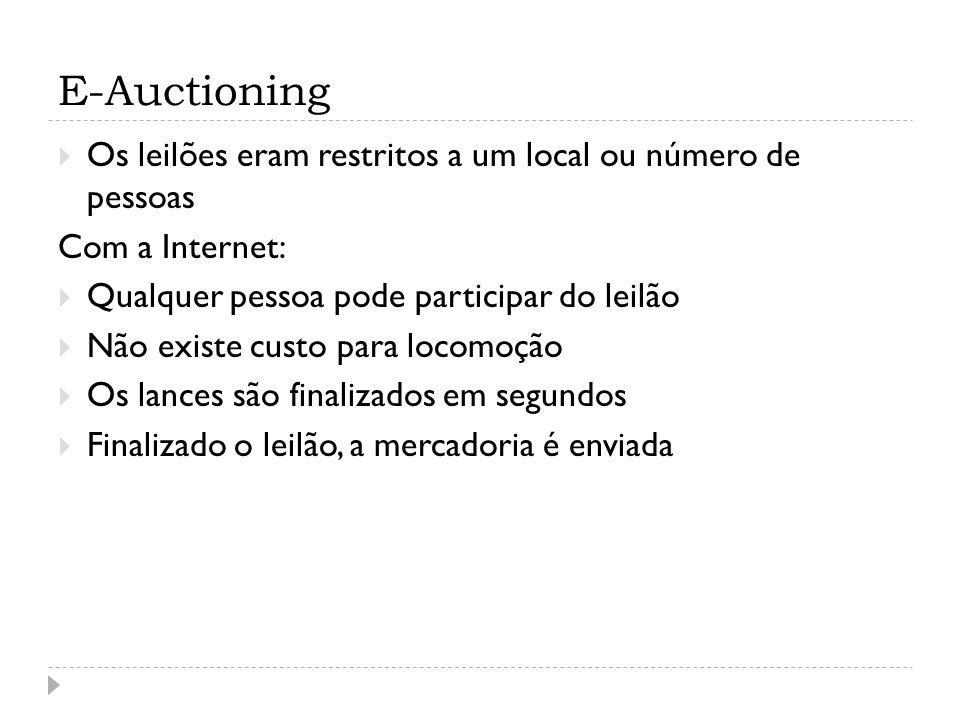 E-Auctioning Os leilões eram restritos a um local ou número de pessoas Com a Internet: Qualquer pessoa pode participar do leilão Não existe custo para