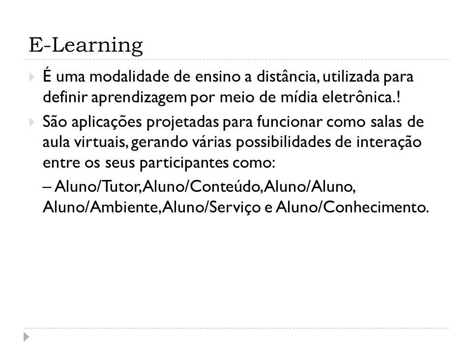 E-Learning É uma modalidade de ensino a distância, utilizada para definir aprendizagem por meio de mídia eletrônica.! São aplicações projetadas para f